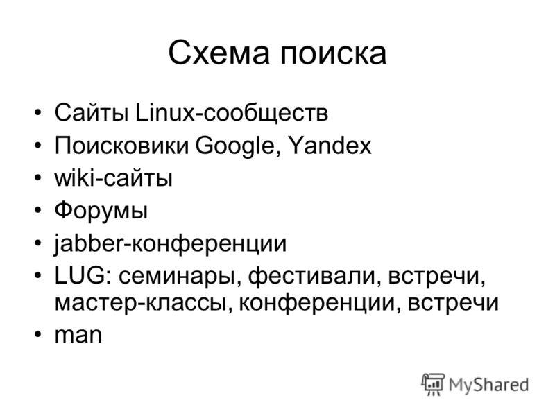 Схема поиска Сайты Linux-сообществ Поисковики Google, Yandex wiki-сайты Форумы jabber-конференции LUG: семинары, фестивали, встречи, мастер-классы, конференции, встречи man