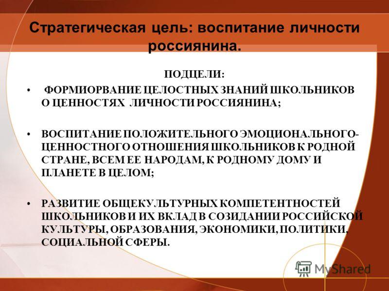 Стратегическая цель: воспитание личности россиянина. ПОДЦЕЛИ: ФОРМИОРВАНИЕ ЦЕЛОСТНЫХ ЗНАНИЙ ШКОЛЬНИКОВ О ЦЕННОСТЯХ ЛИЧНОСТИ РОССИЯНИНА; ВОСПИТАНИЕ ПОЛОЖИТЕЛЬНОГО ЭМОЦИОНАЛЬНОГО- ЦЕННОСТНОГО ОТНОШЕНИЯ ШКОЛЬНИКОВ К РОДНОЙ СТРАНЕ, ВСЕМ ЕЕ НАРОДАМ, К РОД