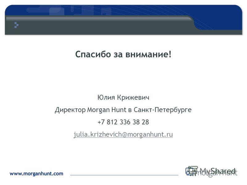Спасибо за внимание! Юлия Крижевич Директор Morgan Hunt в Санкт-Петербурге +7 812 336 38 28 julia.krizhevich@morganhunt.ru