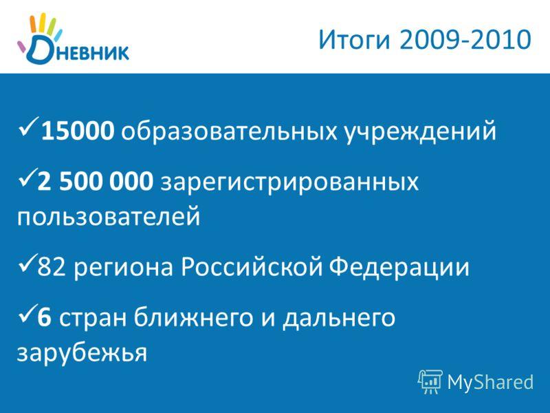 Итоги 2009-2010 15000 образовательных учреждений 2 500 000 зарегистрированных пользователей 82 региона Российской Федерации 6 стран ближнего и дальнего зарубежья