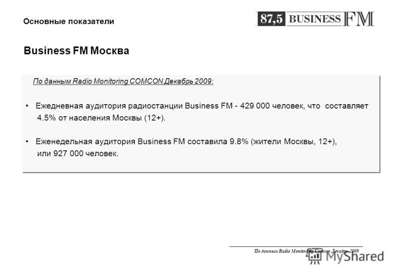 Business FM Москва По данным Radio Monitoring Comcon Декабрь 2009 Основные показатели По данным Radio Monitoring COMCON Декабрь 2009: Ежедневная аудитория радиостанции Business FM - 429 000 человек, что составляет 4.5% от населения Москвы (12+). Ежен