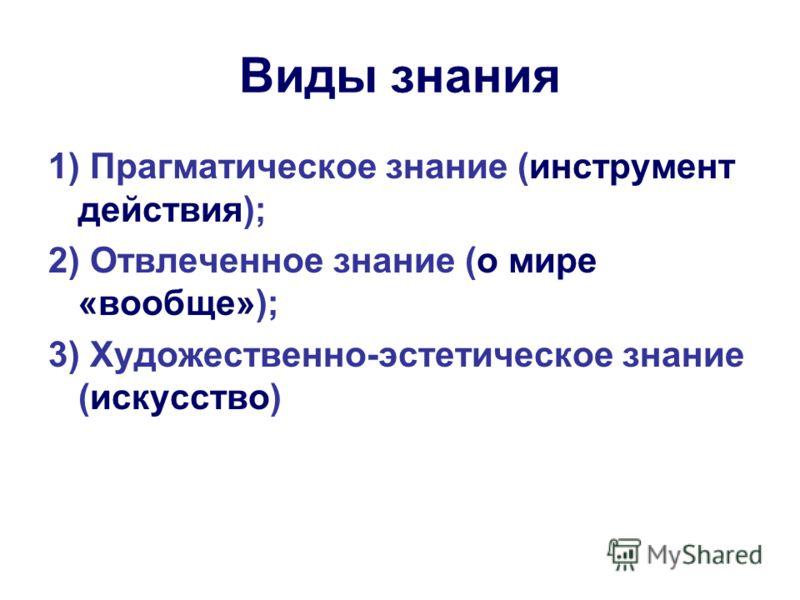 Виды знания 1) Прагматическое знание (инструмент действия); 2) Отвлеченное знание (о мире «вообще»); 3) Художественно-эстетическое знание (искусство)