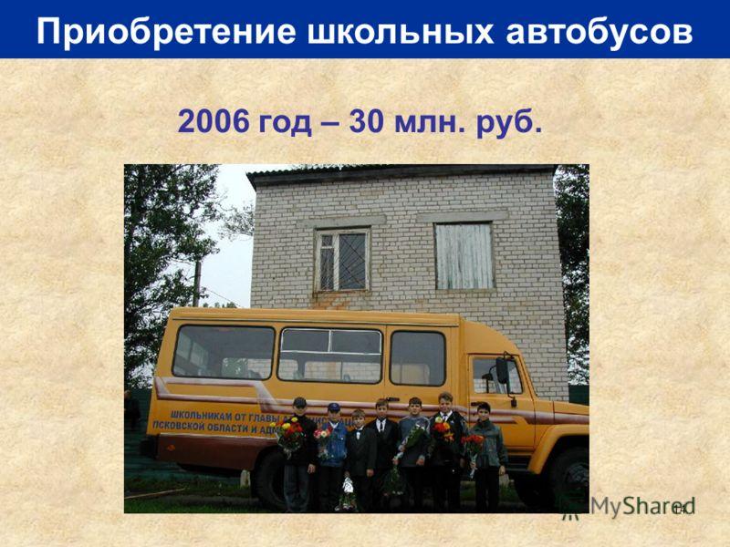 14 2006 год – 30 млн. руб. Приобретение школьных автобусов