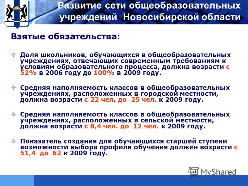 LOGO Развитие сети общеобразовательных учреждений Новосибирской области Взятые обязательства: Доля школьников, обучающихся в общеобразовательных учреждениях, отвечающих современным требованиям к условиям образовательного процесса, должна возрасти с 5