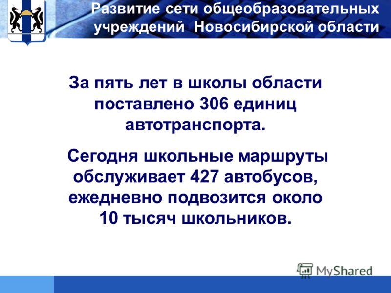 LOGO Развитие сети общеобразовательных учреждений Новосибирской области За пять лет в школы области поставлено 306 единиц автотранспорта. Сегодня школьные маршруты обслуживает 427 автобусов, ежедневно подвозится около 10 тысяч школьников.