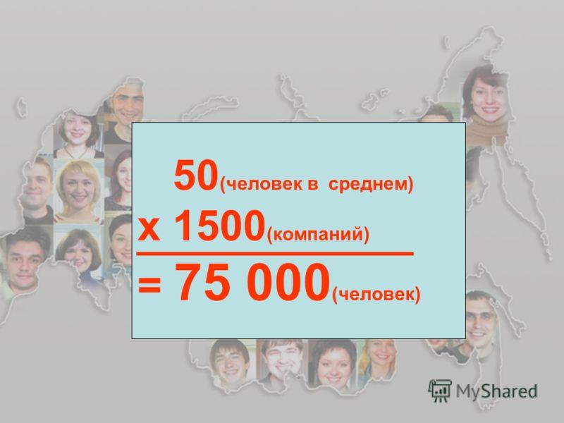 50 (человек в среднем) х 1500 (компаний) = 75 000 (человек)