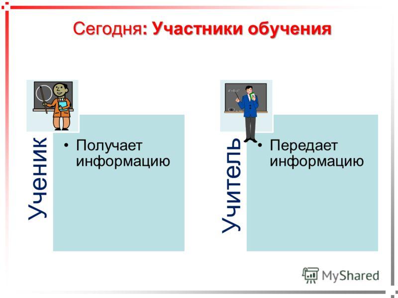 pavel@rabinovitch.ru Сегодня: Участники обучения Ученик Получает информацию Учитель Передает информацию