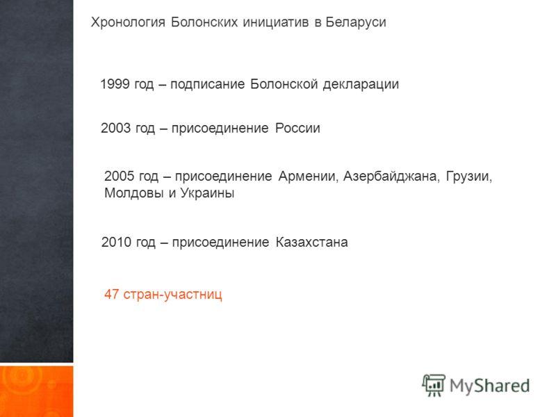 Хронология Болонских инициатив в Беларуси 1999 год – подписание Болонской декларации 2003 год – присоединение России 2005 год – присоединение Армении, Азербайджана, Грузии, Молдовы и Украины 2010 год – присоединение Казахстана 47 стран-участниц