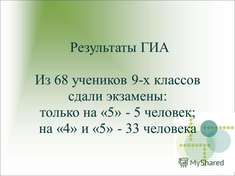 Результаты ГИА Из 68 учеников 9-х классов сдали экзамены: только на «5» - 5 человек; на «4» и «5» - 33 человека