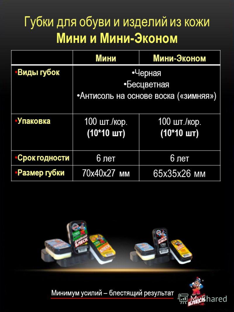 Минимум усилий – блестящий результат Губки для обуви и изделий из кожи Мини и Мини-Эконом МиниМини-Эконом Виды губок Черная Бесцветная Антисоль на основе воска («зимняя») Упаковка 100 шт./кор. (10*10 шт) 100 шт./кор. (10*10 шт) Срок годности 6 лет Ра