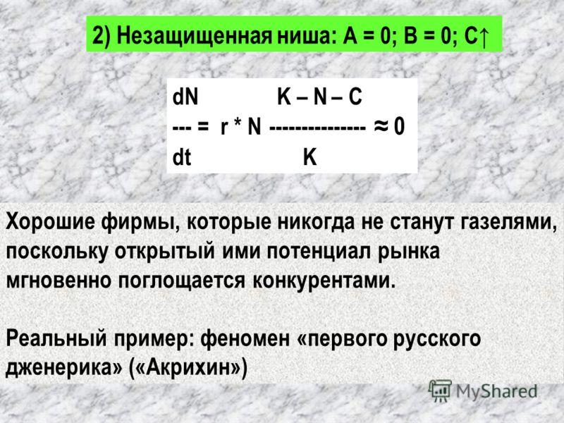 2) Незащищенная ниша: А = 0; В = 0; С Хорошие фирмы, которые никогда не станут газелями, поскольку открытый ими потенциал рынка мгновенно поглощается конкурентами. Реальный пример: феномен «первого русского дженерика» («Акрихин») dN K – N – С --- = r