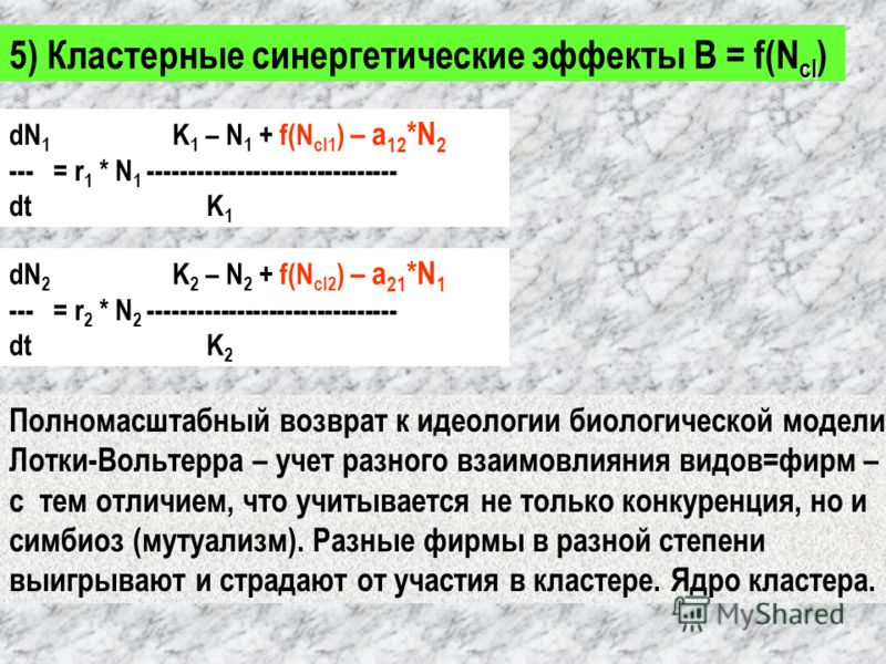 cl 5) Кластерные синергетические эффекты В = f(N cl ) dN 1 K 1 – N 1 + f(N cl1 ) – a 12 *N 2 --- = r 1 * N 1 ------------------------------- dt K 1 dN 2 K 2 – N 2 + f(N cl2 ) – a 21 *N 1 --- = r 2 * N 2 ------------------------------- dt K 2 Полномас