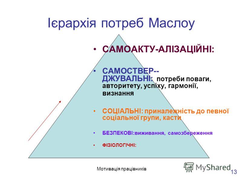 Мотивація працівників Ієрархія потреб Маслоу САМОАКТУ-АЛІЗАЦІЙНІ: САМОСТВЕР-- ДЖУВАЛЬНІ: потреби поваги, авторитету, успіху, гармонії, визнання СОЦІАЛЬНІ: приналежність до певної соціальної групи, касти БЕЗПЕКОВІ:виживання, самозбереження ФІЗІОЛОГІЧН