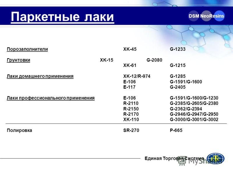 Единая Торговая Система DSM NeoResins Паркетные лаки ПорозаполнителиXK-45G-1233 ГрунтовкиXK-15G-2080 XK-61G-1215 Лаки домашнего примененияXK-12/R-974G-1285 E-106G-1591/G-1600 E-117G-2405 Лаки профессионального примененияE-106G-1591/G-1600/G-1230 R-21