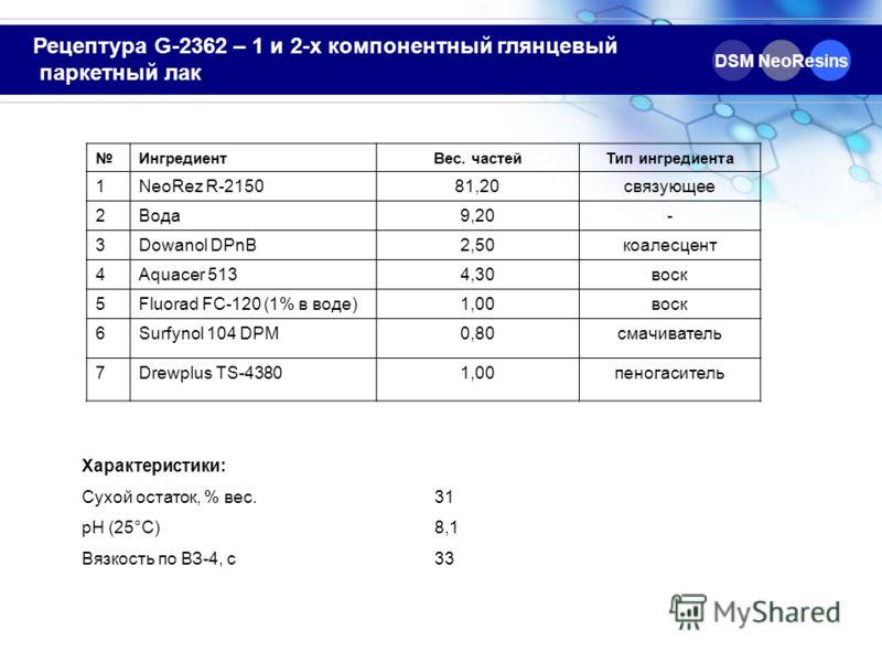 Рецептура G-2362 – 1 и 2-х компонентный глянцевый паркетный лак ИнгредиентВес. частейТип ингредиента 1NeoRez R-215081,20связующее 2Вода9,20- 3Dowanol DPnB2,50коалесцент 4Aquacer 5134,30воск 5Fluorad FC-120 (1% в воде)1,00воск 6Surfynol 104 DPM0,80сма