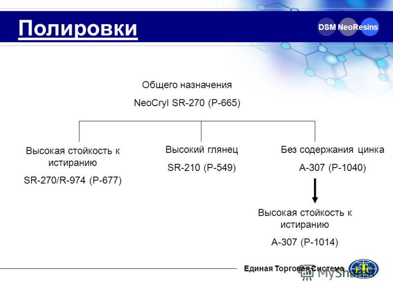 DSM NeoResins Полировки Общего назначения NeoCryl SR-270 (P-665) Высокая стойкость к истиранию SR-270/R-974 (P-677) Высокий глянец SR-210 (P-549) Без содержания цинка A-307 (P-1040) Высокая стойкость к истиранию A-307 (P-1014)