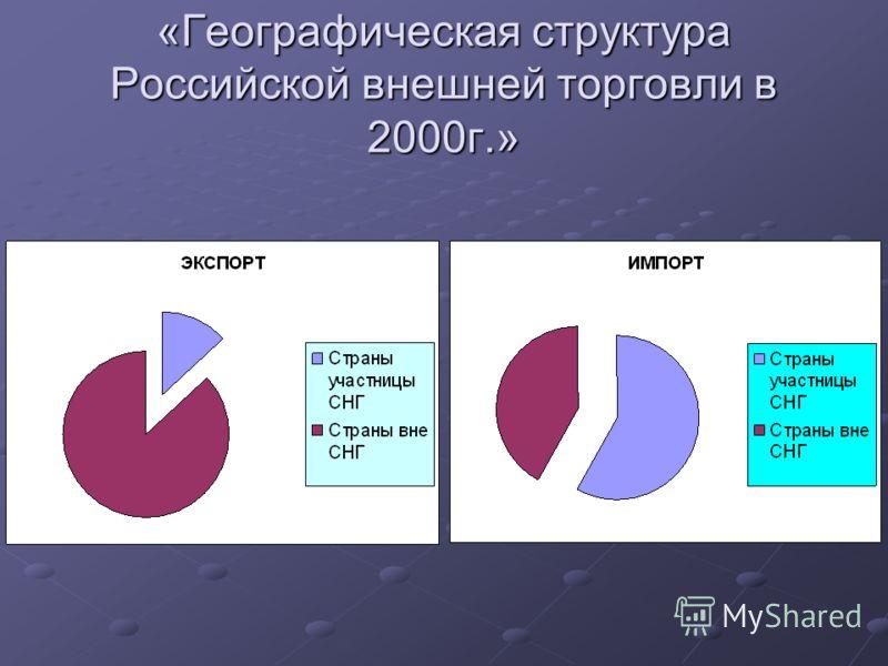 «Географическая структура Российской внешней торговли в 2000г.»