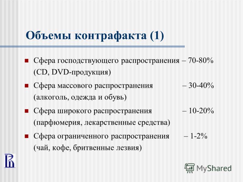 Объемы контрафакта (1) Сфера господствующего распространения – 70-80% (CD, DVD-продукция) Сфера массового распространения – 30-40% (алкоголь, одежда и обувь) Сфера широкого распространения – 10-20% (парфюмерия, лекарственные средства) Сфера ограничен