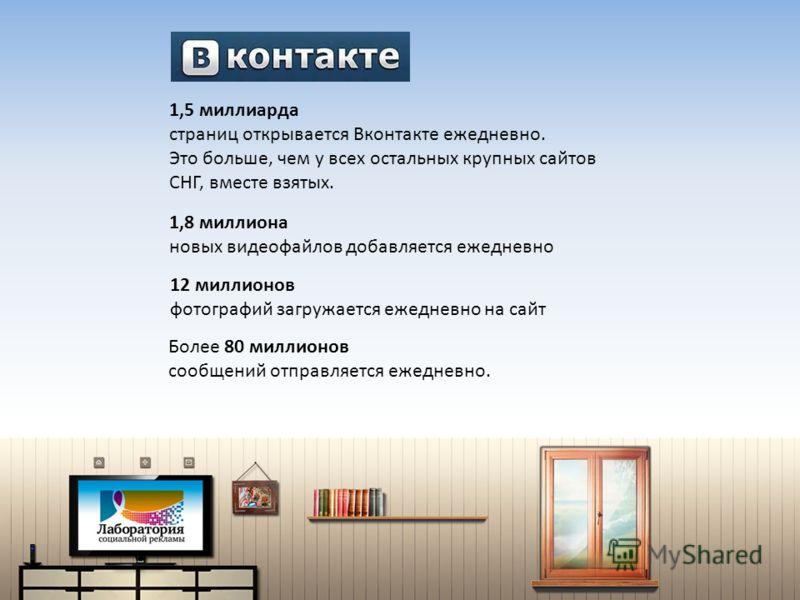 12 миллионов фотографий загружается ежедневно на сайт 1,5 миллиарда страниц открывается Вконтакте ежедневно. Это больше, чем у всех остальных крупных сайтов СНГ, вместе взятых. 1,8 миллиона новых видеофайлов добавляется ежедневно Более 80 миллионов с
