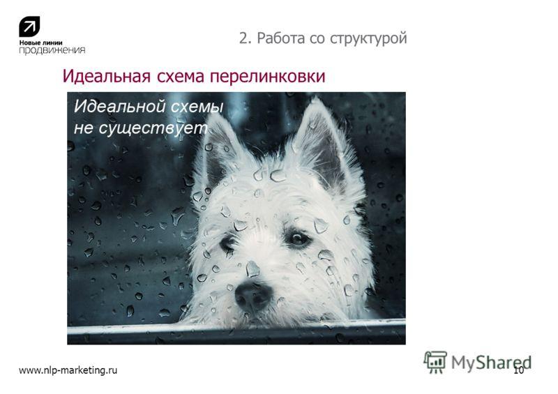 Идеальная схема перелинковки www.nlp-marketing.ru 2. Работа со структурой Внимание! 10
