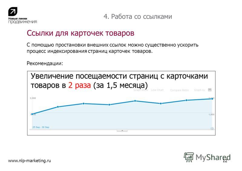 Ссылки для карточек товаров www.nlp-marketing.ru12 Использовать все запросы из семантического ядра по группе с названием товаров Сквозные ссылки – простое и безопасное решение С помощью простановки внешних ссылок можно существенно ускорить процесс ин