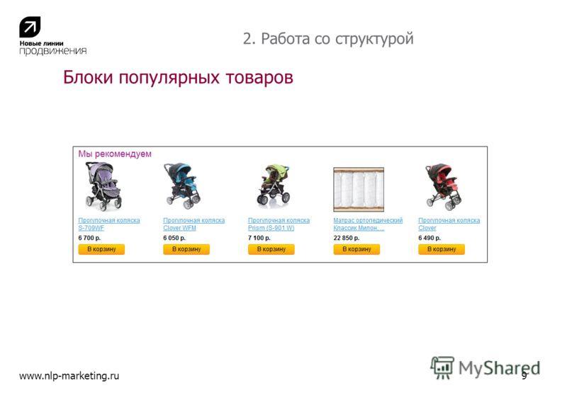 Блоки популярных товаров www.nlp-marketing.ru9 2. Работа со структурой