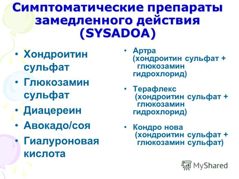 Симптоматические препараты замедленного действия (SYSADOA) Хондроитин сульфат Глюкозамин сульфат Диацереин Авокадо/соя Гиалуроновая кислота Артра (хондроитин сульфат + глюкозамин гидрохлорид) Терафлекс (хондроитин сульфат + глюкозамин гидрохлорид) Ко
