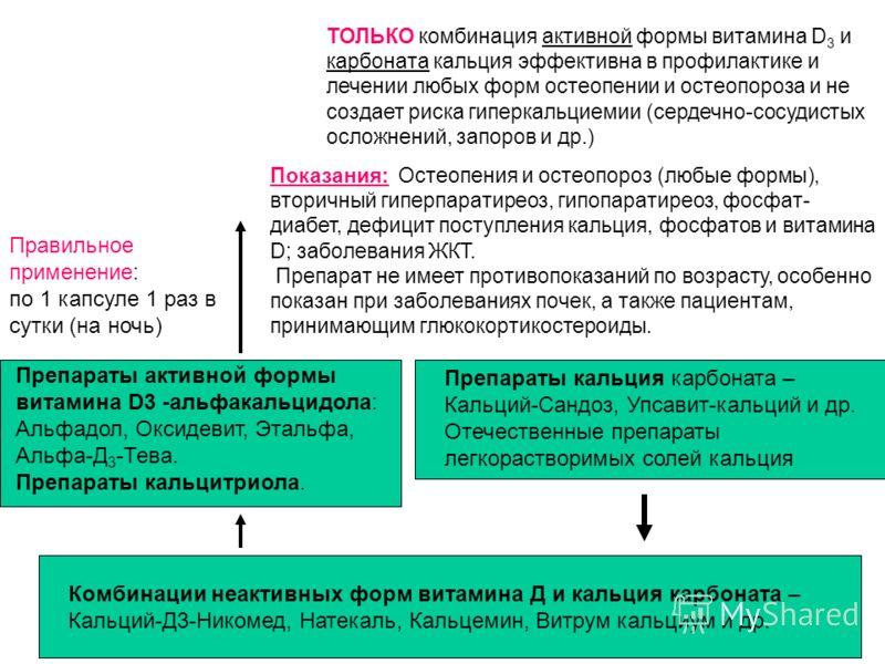 Препараты активной формы витамина D3 -альфакальцидола: Альфадол, Оксидевит, Этальфа, Альфа-Д 3 -Тева. Препараты кальцитриола. Препараты кальция карбоната – Кальций-Сандоз, Упсавит-кальций и др. Отечественные препараты легкорастворимых солей кальция К