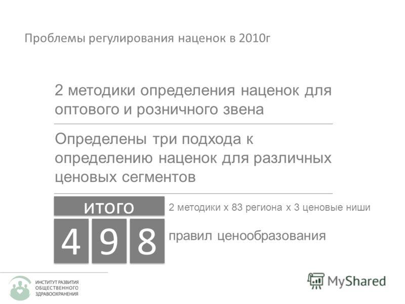 Проблемы регулирования наценок в 2010г 2 методики определения наценок для оптового и розничного звена Определены три подхода к определению наценок для различных ценовых сегментов 2 методики х 83 региона х 3 ценовые ниши правил ценообразования 4 4 9 9