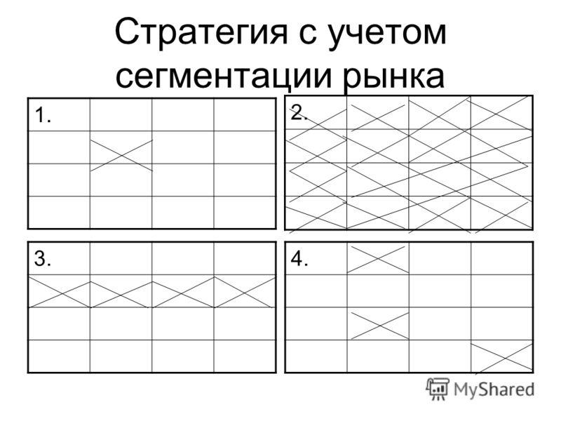 Стратегия с учетом сегментации рынка 1. 2. 3.4.