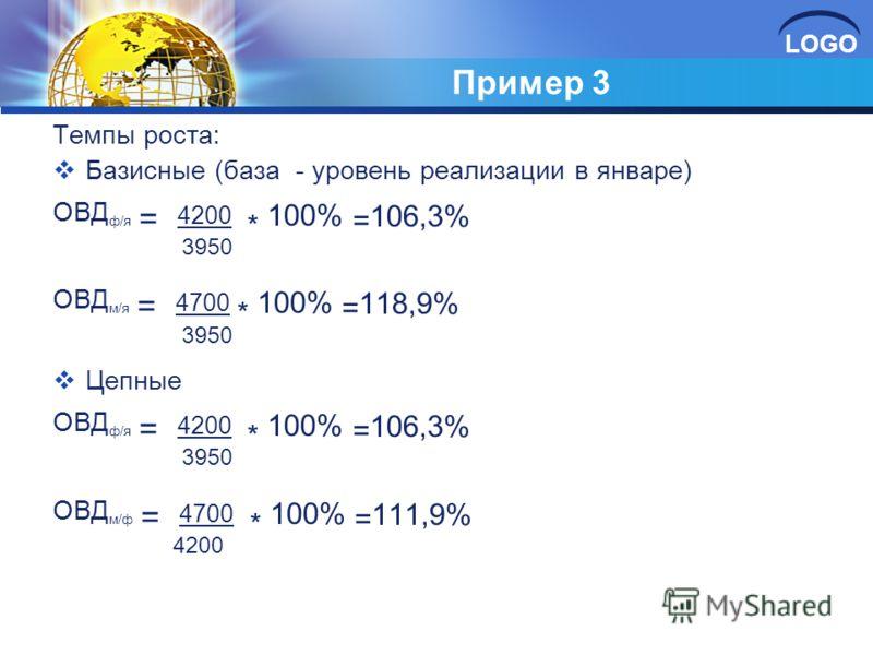 LOGO Пример 3 Темпы роста: Базисные (база - уровень реализации в январе) ОВД ф/я = 4200 * 100% = 106,3% 3950 ОВД м/я = 4700 * 100% = 118,9% 3950 Цепные ОВД ф/я = 4200 * 100% = 106,3% 3950 ОВД м/ф = 4700 * 100% = 111,9% 4200