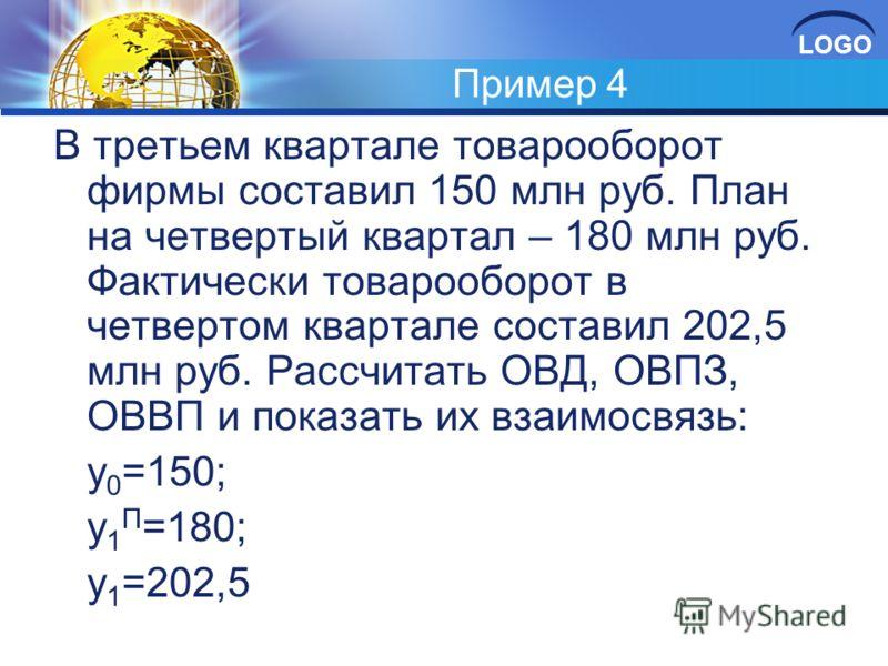 LOGO Пример 4 В третьем квартале товарооборот фирмы составил 150 млн руб. План на четвертый квартал – 180 млн руб. Фактически товарооборот в четвертом квартале составил 202,5 млн руб. Рассчитать ОВД, ОВПЗ, ОВВП и показать их взаимосвязь: y 0 =150; y
