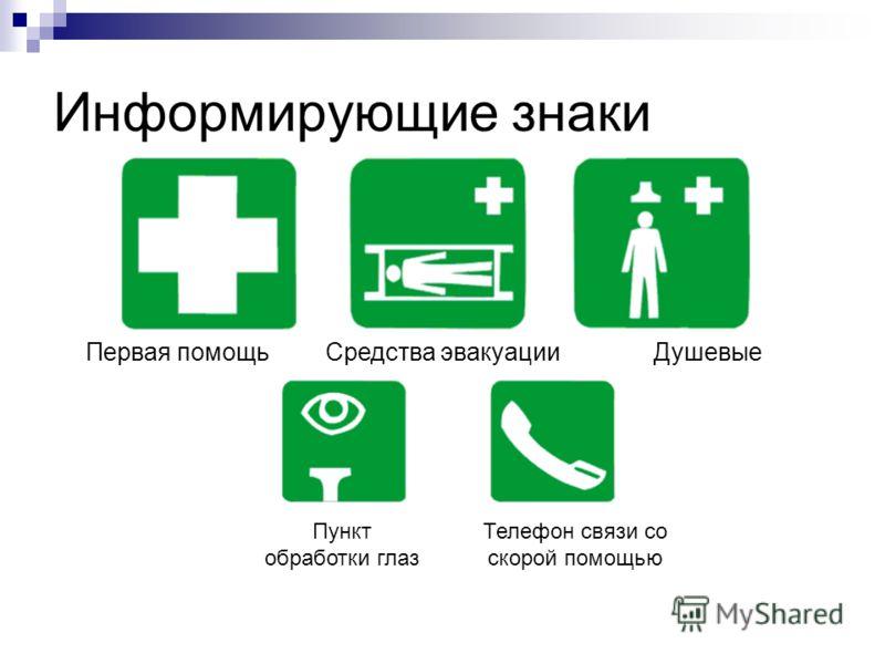 Информирующие знаки Первая помощьСредства эвакуацииДушевые Пункт обработки глаз Телефон связи со скорой помощью
