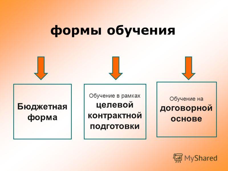 формы обучения Бюджетная форма Обучение в рамках целевой контрактной подготовки Обучение на договорной основе