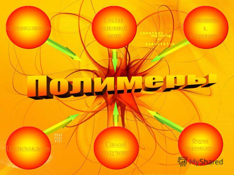 Происхождение Стереорегулярность Отношение к нагреванию Форма макромолекул Состав основной цепи Способ получения