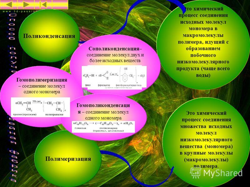 Полимеризация Поликонденсация Это химический процесс соединения исходных молекул мономера в макромолекулы полимера, идущий с образованием побочного низкомолекулярного продукта (чаще всего воды) Это химический процесс соединения множества исходных мол