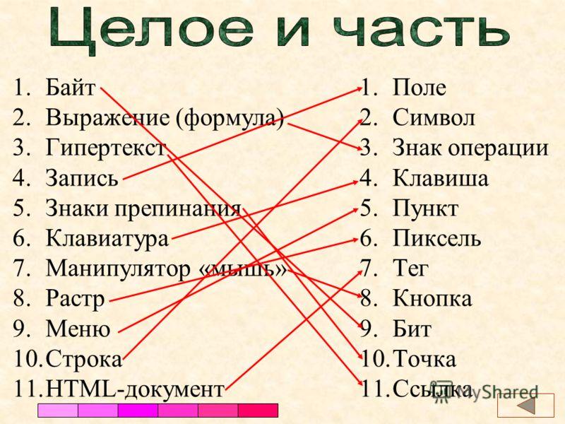 Для каждого из терминов, представленных в левой колонке, необходимо в правой колонке указать понятие, являющееся его составной частью. Формат ответа Номер термина в левой колонке Номер термина в правой колонке - -18 Пример.