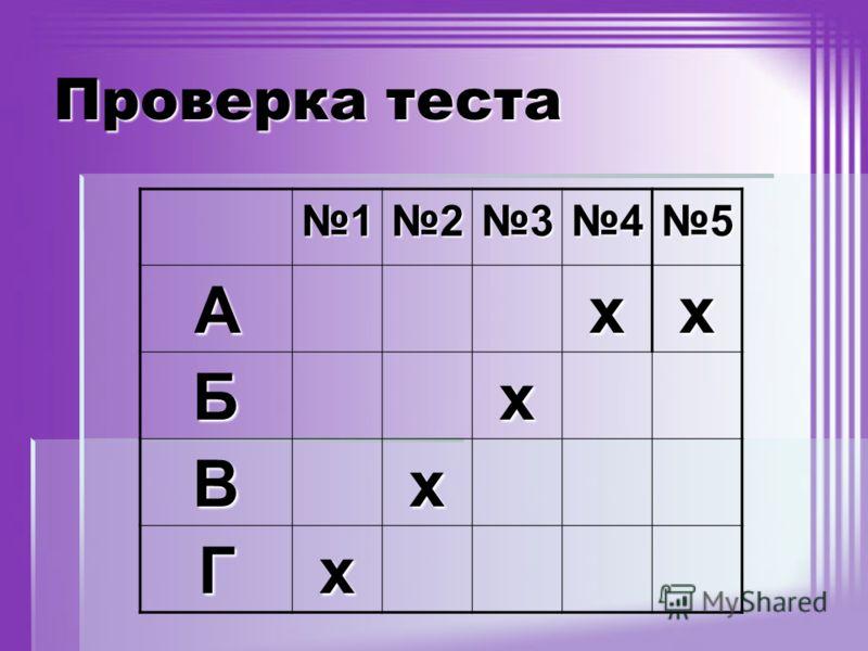 Проверка теста 12345 Ахх Бх Вх Гх