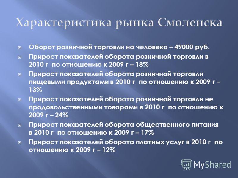 Оборот розничной торговли на человека – 49000 руб. Прирост показателей оборота розничной торговли в 2010 г по отношению к 2009 г – 18% Прирост показателей оборота розничной торговли пищевыми продуктами в 2010 г по отношению к 2009 г – 13% Прирост пок