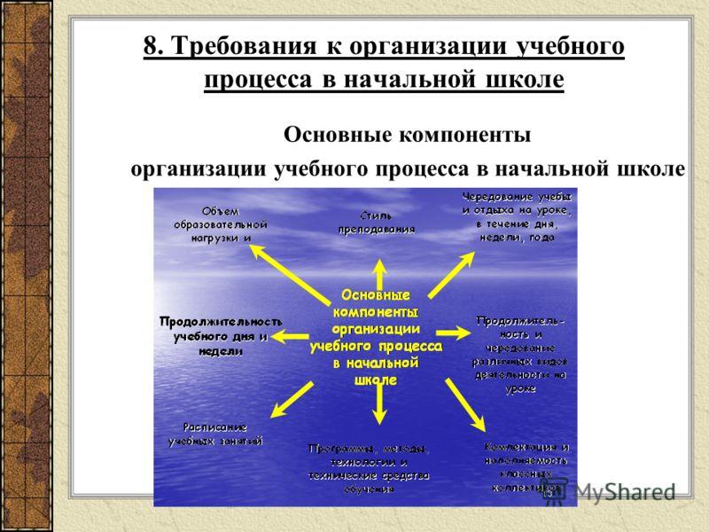 8. Требования к организации учебного процесса в начальной школе Основные компоненты организации учебного процесса в начальной школе