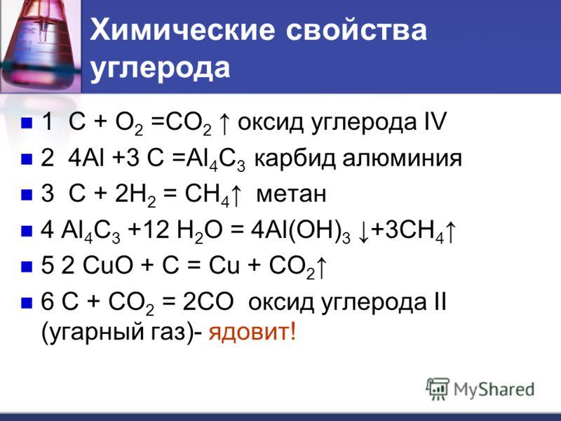 Химические свойства углерода 1 C + O 2 =CO 2 оксид углерода IV 2 4Al +3 C =Al 4 C 3 карбид алюминия 3 C + 2H 2 = CH 4 метан 4 Al 4 C 3 +12 H 2 O = 4Al(OH) 3 +3CH 4 5 2 CuO + C = Cu + CO 2 6 С + СО 2 = 2CO оксид углерода II (угарный газ)- ядовит!