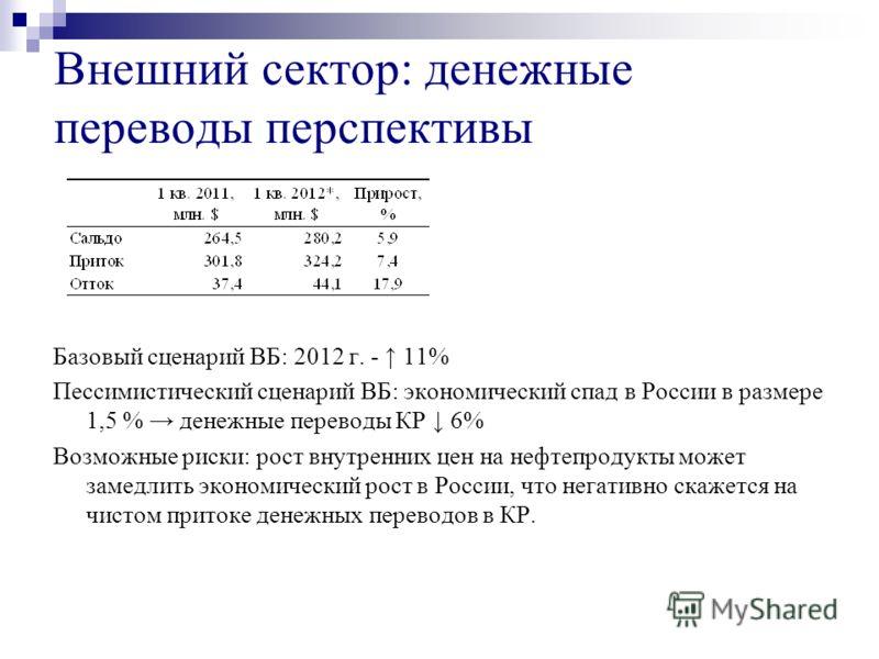 Внешний сектор: денежные переводы перспективы Базовый сценарий ВБ: 2012 г. - 11% Пессимистический сценарий ВБ: экономический спад в России в размере 1,5 % денежные переводы КР 6% Возможные риски: рост внутренних цен на нефтепродукты может замедлить э