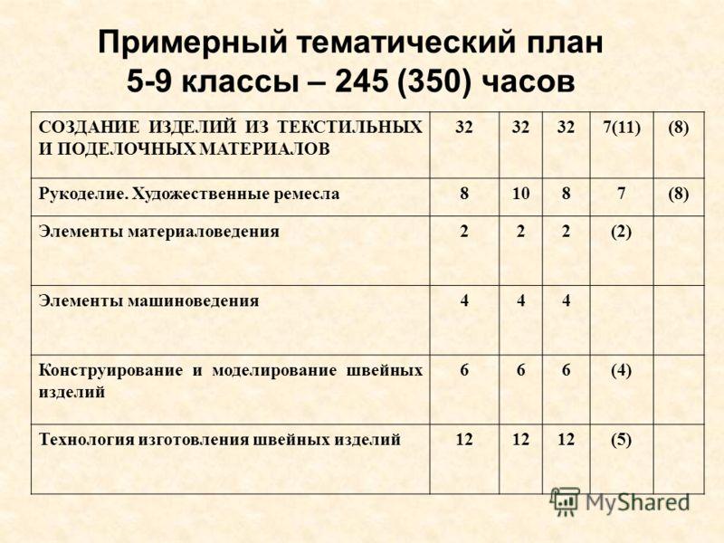 Примерный тематический план 5-9 классы – 245 (350) часов СОЗДАНИЕ ИЗДЕЛИЙ ИЗ ТЕКСТИЛЬНЫХ И ПОДЕЛОЧНЫХ МАТЕРИАЛОВ 323232 7(11)(8)(8) Рукоделие. Художественные ремесла81087(8)(8) Элементы материаловедения222(2) Элементы машиноведения444 Конструирование