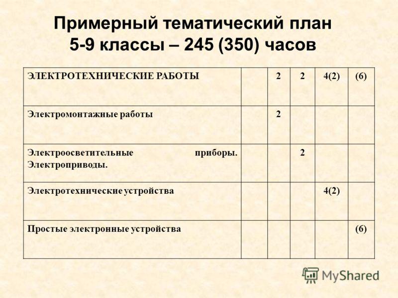 Примерный тематический план 5-9 классы – 245 (350) часов ЭЛЕКТРОТЕХНИЧЕСКИЕ РАБОТЫ224(2)(6) Электромонтажные работы2 Электроосветительные приборы. Электроприводы. 2 Электротехнические устройства4(2) Простые электронные устройства(6)