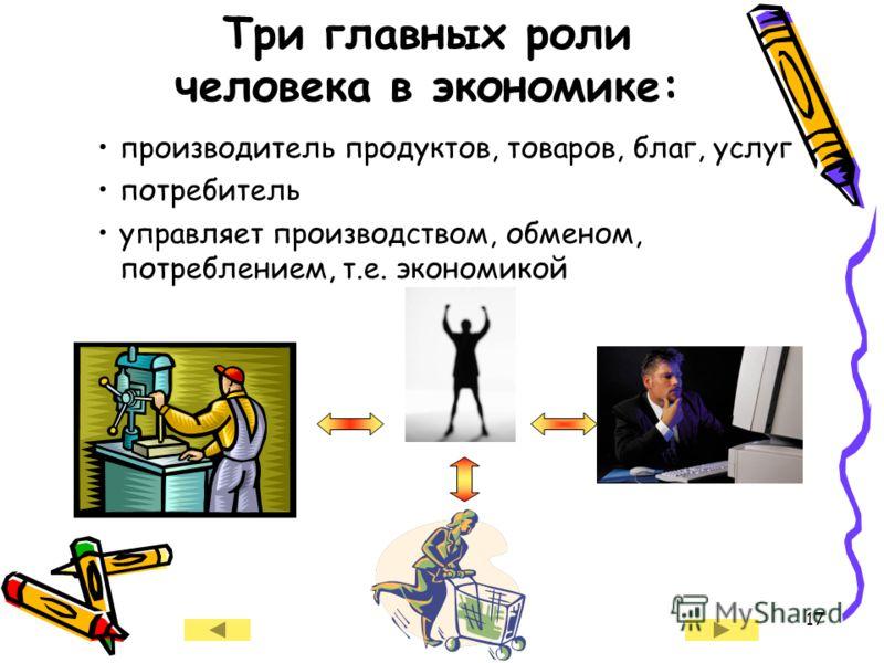 17 Три главных роли человека в экономике: производитель продуктов, товаров, благ, услуг потребитель управляет производством, обменом, потреблением, т.е. экономикой