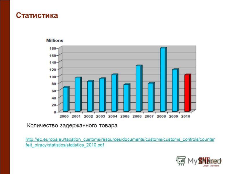 Статистика Количество задержанного товара http://ec.europa.eu/taxation_customs/resources/documents/customs/customs_controls/counter feit_piracy/statistics/statistics_2010.pdf