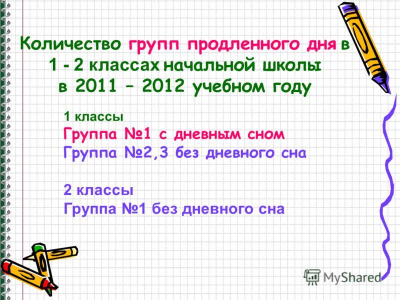 Количество групп продленного дня в 1 - 2 классах начальной школы в 2011 – 2012 учебном году 1 классы Группа 1 с дневным сном Группа 2,3 без дневного сна 2 классы Группа 1 без дневного сна