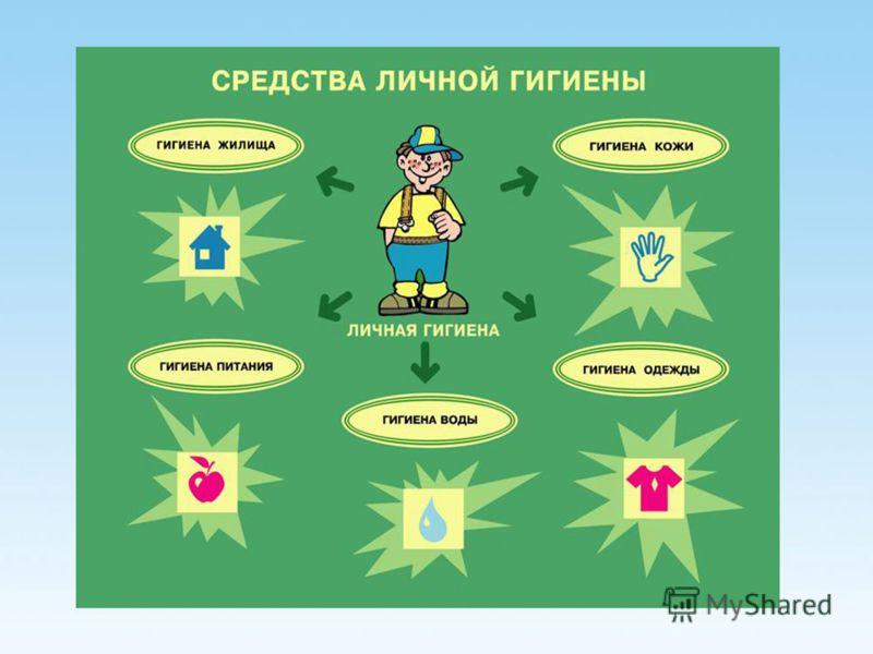 Презентация на тему Личная гигиена Гигиена кожи одежды Цель  5 Основой личной гигиены является поддержание чистоты