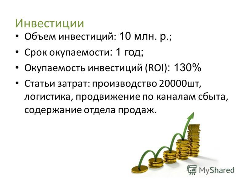 Инвестиции Объем инвестиций: 10 млн. р. ; Срок окупаемости : 1 год; Окупаемость инвестиций (ROI) : 130% Статьи затрат: производство 20000шт, логистика, продвижение по каналам сбыта, содержание отдела продаж.