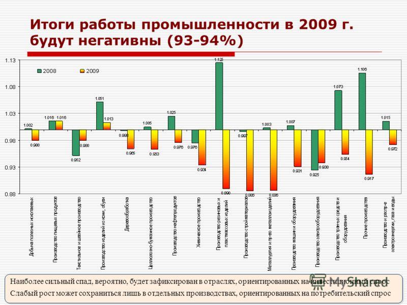 ЦМАКП 2009 Итоги работы промышленности в 2009 г. будут негативны (93-94%) Наиболее сильный спад, вероятно, будет зафиксирован в отраслях, ориентированных на инвестиционный спрос Слабый рост может сохраниться лишь в отдельных производствах, ориентиров